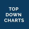 Topdown Charts