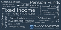 Fixed income wordle Security in Bond Markets white papers
