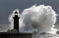 waves crashing equity market volatility